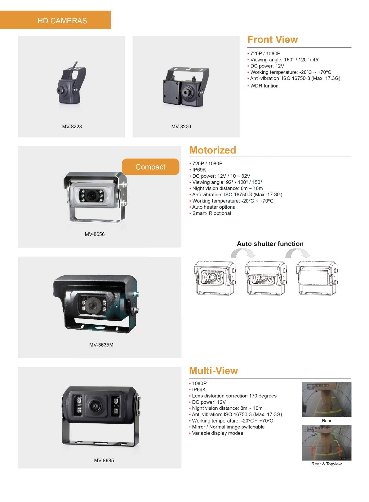 Vision Systems – Catalog | MVT-360 com
