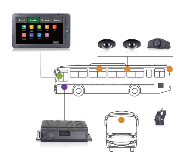 School & Municipal Buses | MVT-360 com