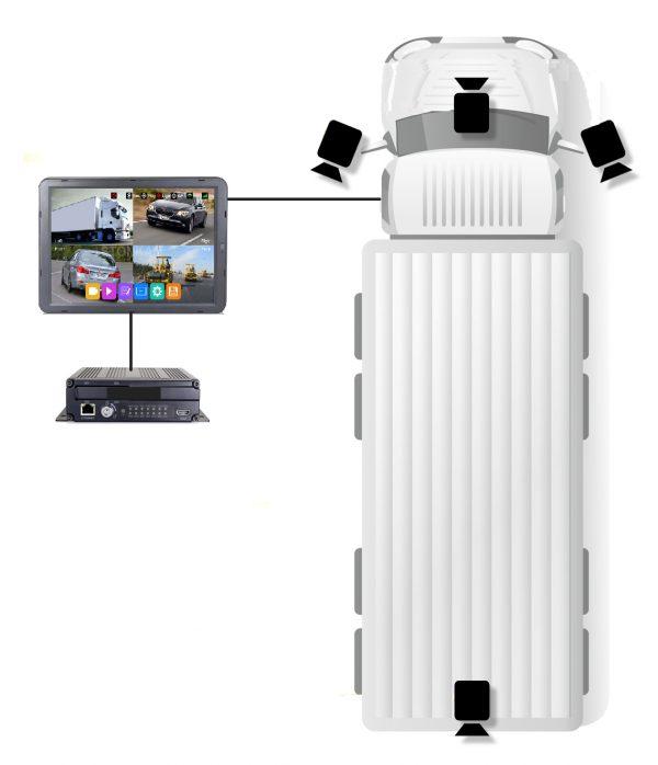 Box Truck Camera Configuration