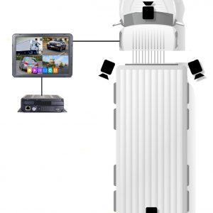 Semi Rig Camera Configuration